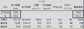 1603ライド.jpg