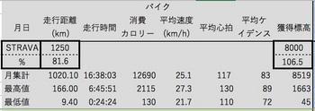 1607バイク.jpg