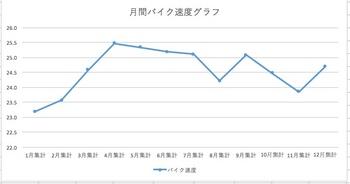 速度グラフ.jpeg