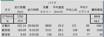 05ライド.jpg
